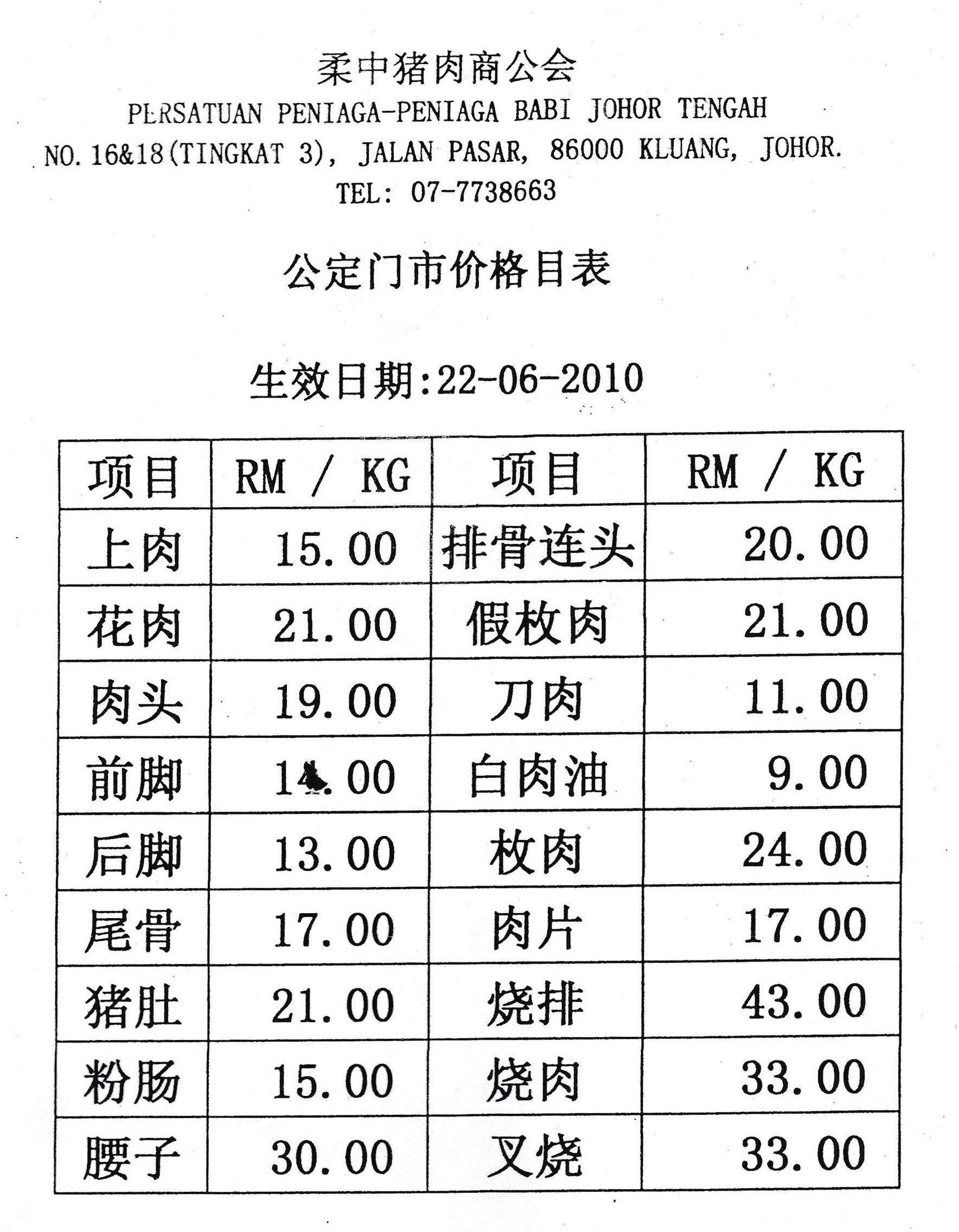 马来西亚食神-猪肉价